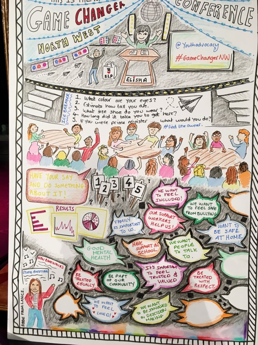 Game Changer Children in Care conference - visual minutes
