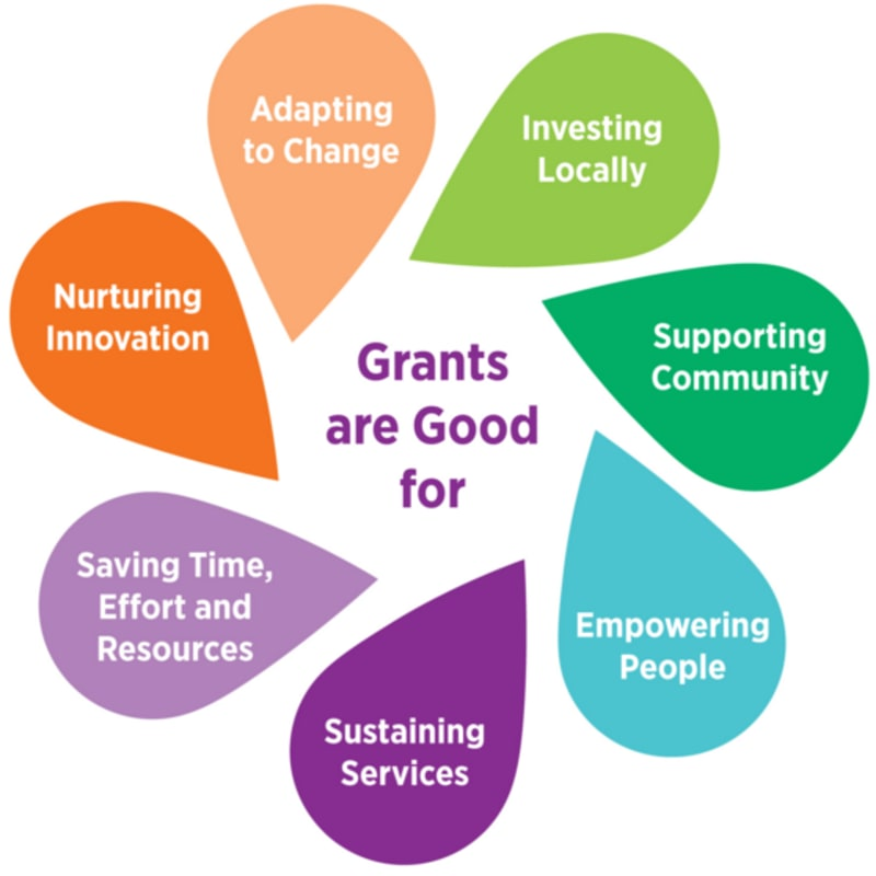 We need grants for good